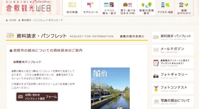 倉敷駅前周辺の地図