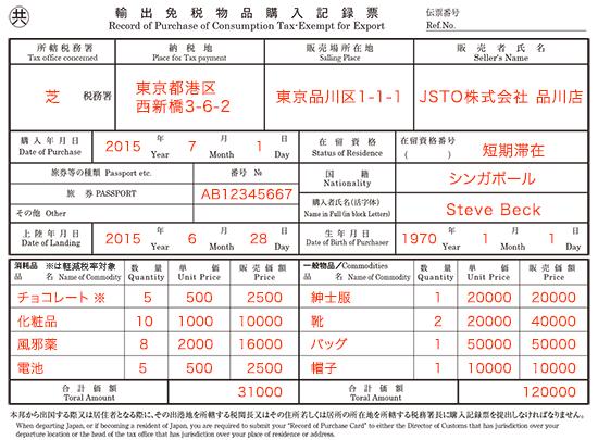 作成書類①(購入記録票)