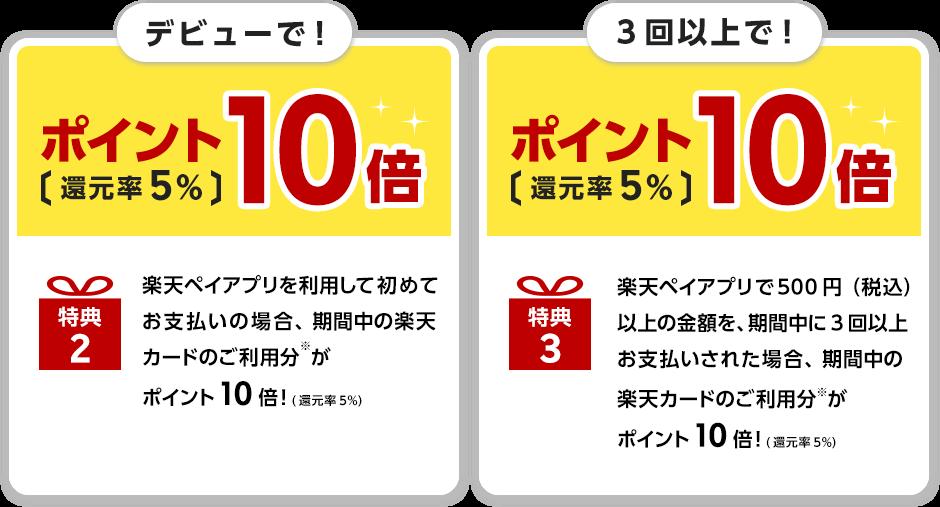 楽天ペイに楽天カードを設定したお支払いでポイント最大40倍還元キャンペーン