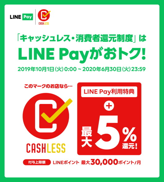 LINE Payのキャッシュレス「5%還元」は数日で付与!